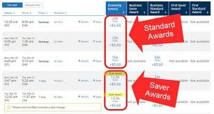 United Mileage Award Chart How To Use The United Airlines Award Chart Million Mile