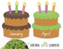 Birthday Cake Birthday Chart Room Decor Preschool Decor Children Classroom Decor Teacher Resources Birthday Cake