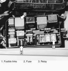 1994 corolla fuse box layout 1994 database wiring diagram 1994 corolla fuse box layout 1994 database wiring diagram images