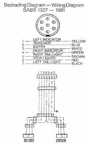 trailer wiring diagram trailer wiring diagram 7 pin flat nz Trailer Wiring Diagram 7 Pin #32