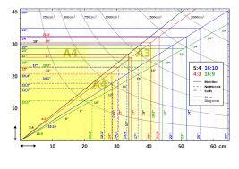Display Size Wikiwand