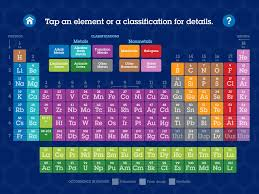 SuperFlash Elements - Periodic Table Study & Quiz   Apps   148Apps