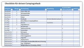 Checkliste Campingurlaub Alle Meine Vorlagen De
