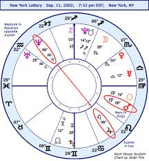 Astrology Horoscope Ny Lottery Ns Chart Stariq Com