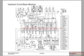 volvo ec55b wiring diagram volvo wiring diagrams volvo training ec55b 08 hydraulic circuit auto repair manual