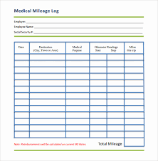 Taxes Spreadsheet Uber Mileage Tracker Spreadsheet Luxury How To Calculate Mileage For