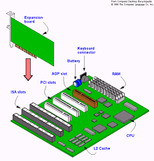 computer motherboard circuit diagram pdf computer motherboard repairing pdf software letitbitexpo on computer motherboard circuit diagram pdf