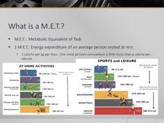 Metabolic Equivalent Chart 11 Best Sports Cardiology Images Images Cardiology Body