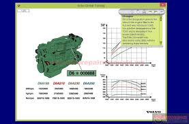 volvo d16 engine diagram volvo wiring diagrams online