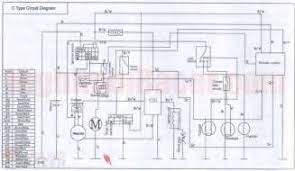 loncin 125 wiring diagram loncin image wiring diagram lifan 250 atv wiring diagram images loncin 250 des photoa des on loncin 125 wiring diagram