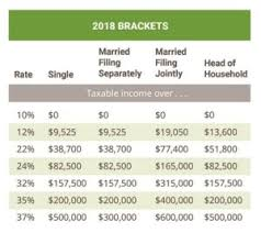 Irs Payment Chart 2018 What Are The Tax Brackets H R Block