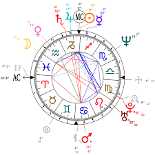 Basquiat Natal Chart Astrology And Natal Chart Of Jean Michel Basquiat Born On