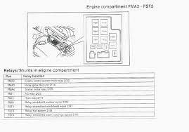 volvo v50 wiring diagram downselot com volvo v50 ac wiring diagram diagrams mercedes s40 fuse box location volvo v50 wiring
