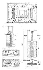 Отопление Здания ру дом и всё о нём серии типы планировки  Схемы размещения нагревательных элементов систем панельно лучистого отопления и их детали