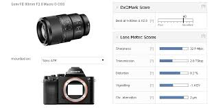 sony 90mm macro. achieving an extremely high overall dxomark lens score of 40 points on the full-frame 36-mpix sony a7r, new fe 90mm f2.8 macro is outstanding