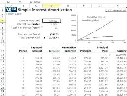Vehicle Loan Amortization Auto Loan Amortization Table Excel Vehicle Schedule Free Car Set Up