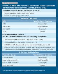 Mayo Clinic Weight Chart 20 Mayo Clinic Chart Bmi Calculator For Men Pictures And