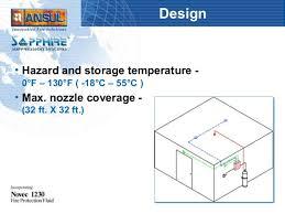 Ansul Nozzle Chart Sapphire