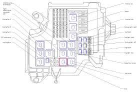 opel vita fuse box wiring diagrams database wiringhow us Vauxhall Zafira 54 Plate Fuse Box vauxhall corsa sxi fuse box layout vauxhall free printable vauxhall astra 54 plate fuse box