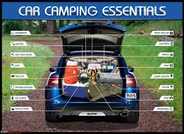 Small Car Camper Options For Car Camping In India Team Bhp
