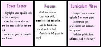 difference between cover letter and resume difference between cover letter  and resume luxury splendid ideas cover