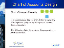 Chart Of Accounts Design Munis Chart Of Accounts Design Consulting Meeting Ppt