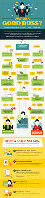 How To Make A Creative Chart 21 Creative Flowchart Examples For Making Important Life