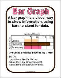 Teaching Tally Charts Testing Format Posters Bar Graph Tally Chart Abcteach