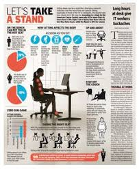 standing desk infographic. Simple Desk You Need A Standing Desk Workstation Sitting Is Killing You For Standing Desk Infographic C