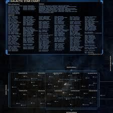 Sci Fi Chart Sci Fi Star Trek 1024x1024 Wallpaper Id 582345 Mobile Abyss