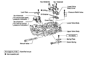 honda accord wiring harness diagram honda discover your wiring toyota transmission shift solenoid e location 1985 honda shadow 1100 fuel line diagram