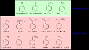 o ring chemistry. subenzen.gif o ring chemistry