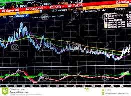 Candlestick Chart For Technical Analysis Of Financial