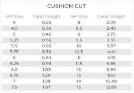 Diamond Conversion Charts Francois Jewellers