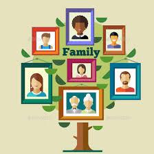 Blank Family Tree Template Free Premium Template Family Tree Design Templates 34 Family Tree Templates Pdf Doc Excel