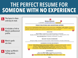 Examples Of Resumes With No Experience Examples Of Resumes