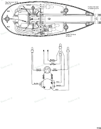 wiring diagram trolling motor schematics and wiring diagrams evinrue scout trolling motor page 1 iboats boating forums 255468 johnson trolling motor 12 volt wiring diagram