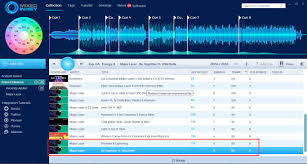 Tempo Mixing Chart Harmonic Dj Mixing How To Do It Why It Works Using Mixed