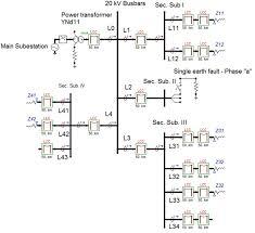 single line diagram gardu distribusi single image single line diagram 20 kv single image wiring diagram on single line diagram gardu