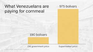 venezuela s food prices skyrocket as people go hungry oct  food prices venezuela