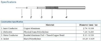 Coax Cable Specifications Chart L Com Global Connectivity Antenna Coaxial Cable Types