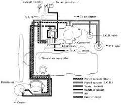plz i need wiring diagram nissan pulsar 1984 fixya 1984 nissan pick up check this diagrams 2fdd710 jpg
