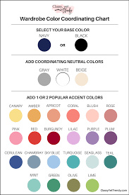 Wardrobe Color Coordinating Chart Learn How To Create A