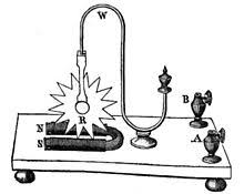first electric motor invented by michael faraday. Barlow\u0027s First Electric Motor Invented By Michael Faraday N
