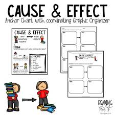 Cause Effect Anchor Chart With Coordinating Graphic Organizer