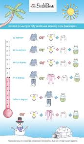 Baby Clothing Temperature Chart Suggestive Temperature Guide What To Wear 2019
