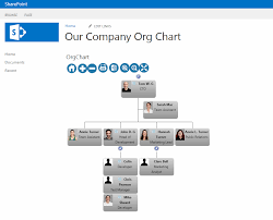 Sharepoint 2013 Organization Chart Web Part Org Chart Web Part For Sharepoint 2010 2013 Moss 2007 And
