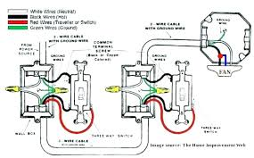 wiring a ceiling fan with two switches ceiling fan ground wire wiring a ceiling fan with