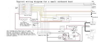 single phase 220 volt wiring diagram the best wiring diagram 2017 connecting a single phase motor at 220 Volt Single Phase Wiring Diagram