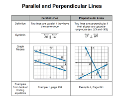 6 6 parallel and perpendicular lines worksheet 146172